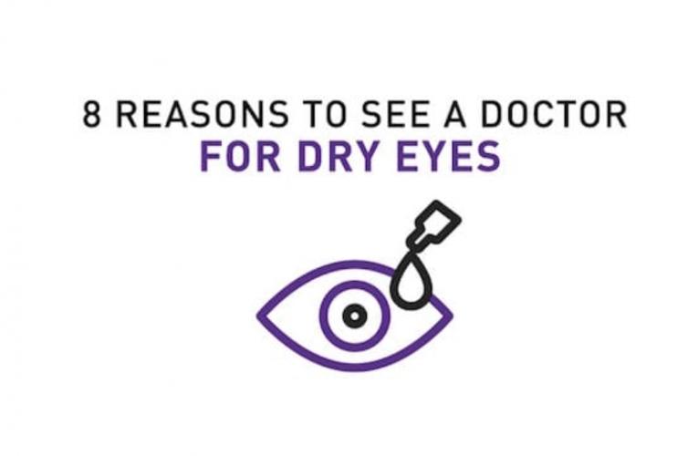 乾眼症的症狀和體徵